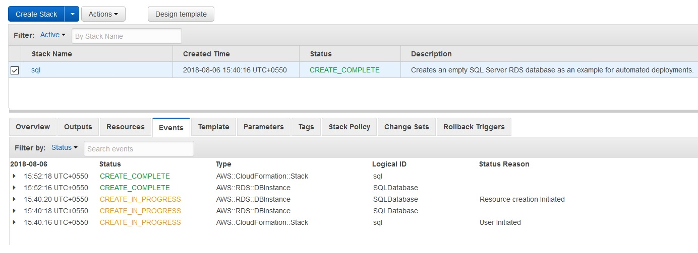 MS SQL deployment using cloud formation in AWS  |